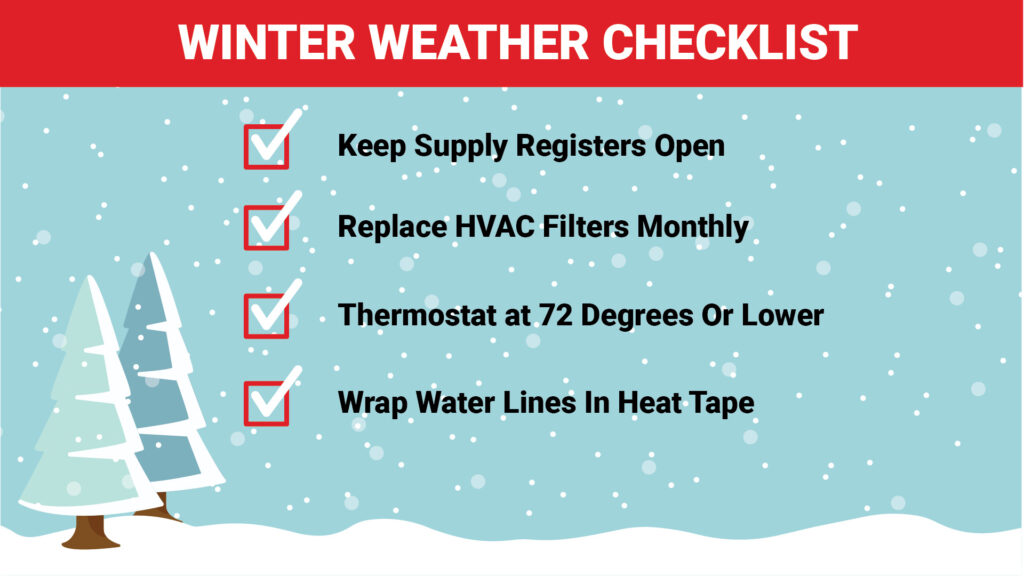 Winter weather checklist. Keep supply registers open, replace HVAC filters monthly, keep thermostat at 72 degrees or lower, wrap water lines in heat tape.