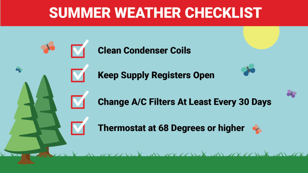 Summer weather checklist: clean condenser coils, keep supply registers open, change A/C filters every 30 days, keep thermostat at 68 degrees or higher