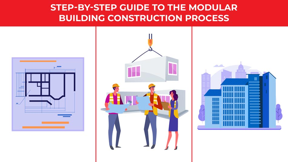 an illustration of a blueprint, a team collaborating on a construction site, and a completed set of buildings