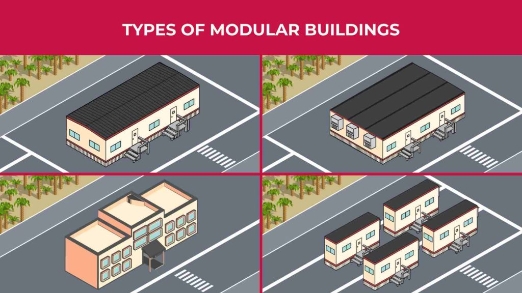 an illustration of the different types of modular buildings