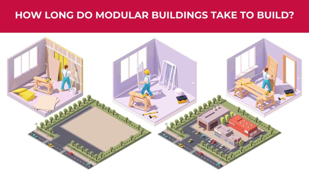 an illustration outlining how long modular buildings take to build